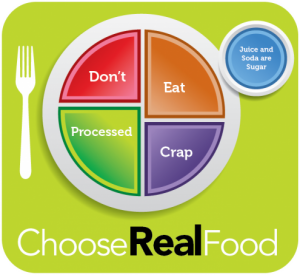 Choose Real Food Dietary Guidelines Logo